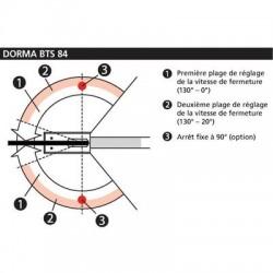 Pivot de sol BTS 84 sans axe Dorma