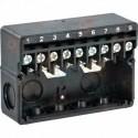Boîtes de contrôle - Socles